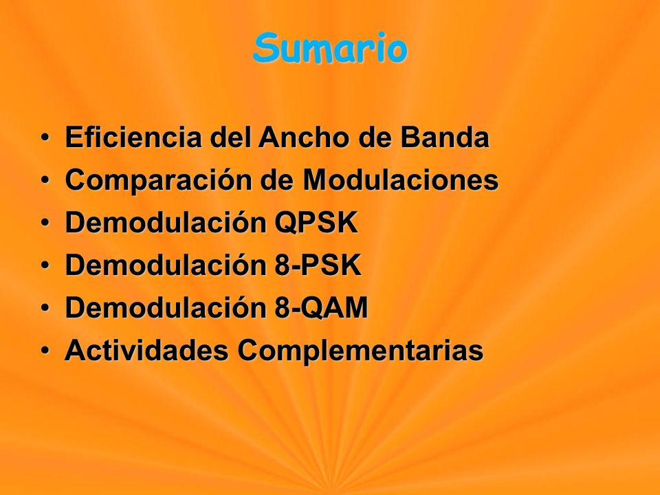 Eficiencia del Ancho de BandaEficiencia del Ancho de Banda Comparación de ModulacionesComparación de Modulaciones Demodulación QPSKDemodulación QPSK Demodulación 8-PSKDemodulación 8-PSK Demodulación 8-QAMDemodulación 8-QAM Actividades ComplementariasActividades Complementarias Sumario