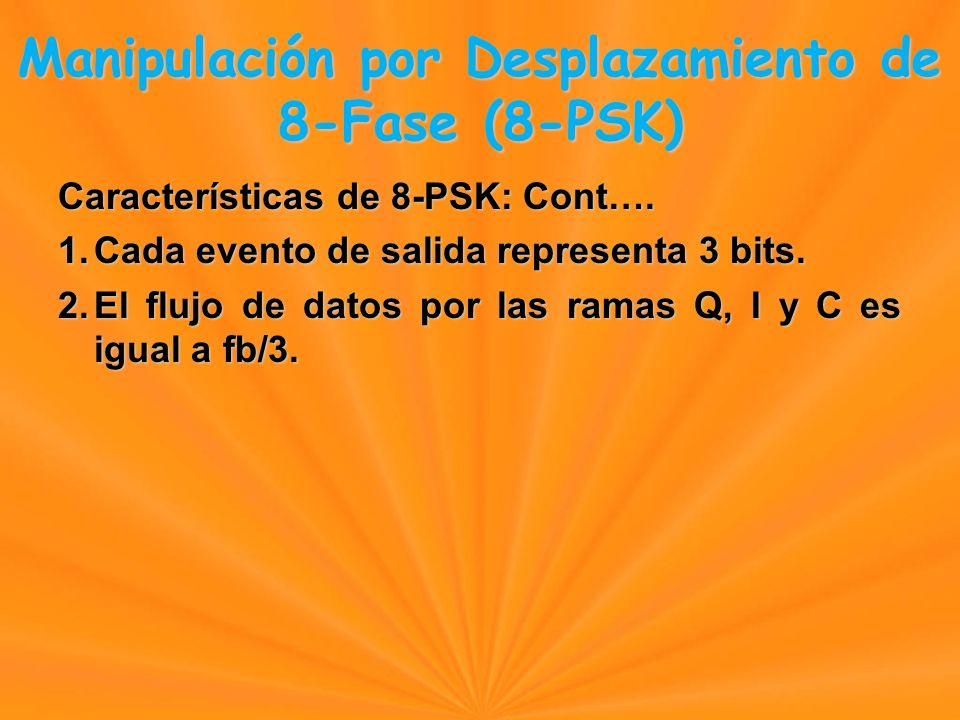 Características de 8-PSK: Cont…. 1.Cada evento de salida representa 3 bits.