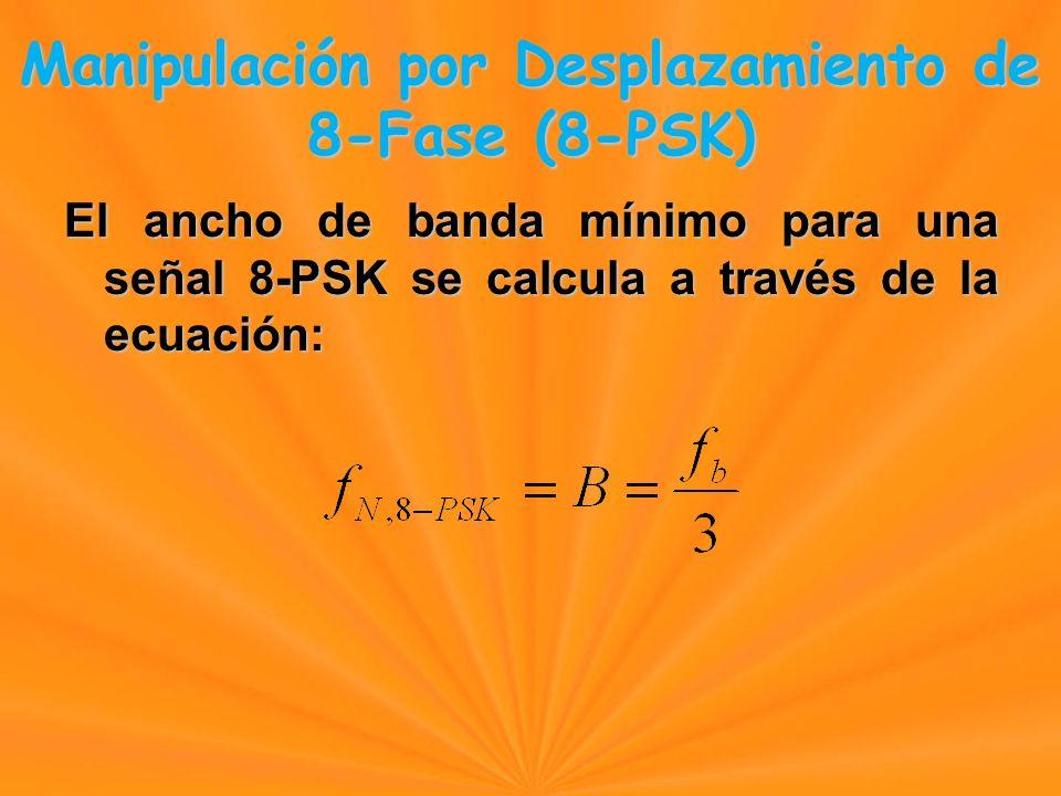 El ancho de banda mínimo para una señal 8-PSK se calcula a través de la ecuación: Manipulación por Desplazamiento de 8-Fase (8-PSK) Manipulación por Desplazamiento de 8-Fase (8-PSK)