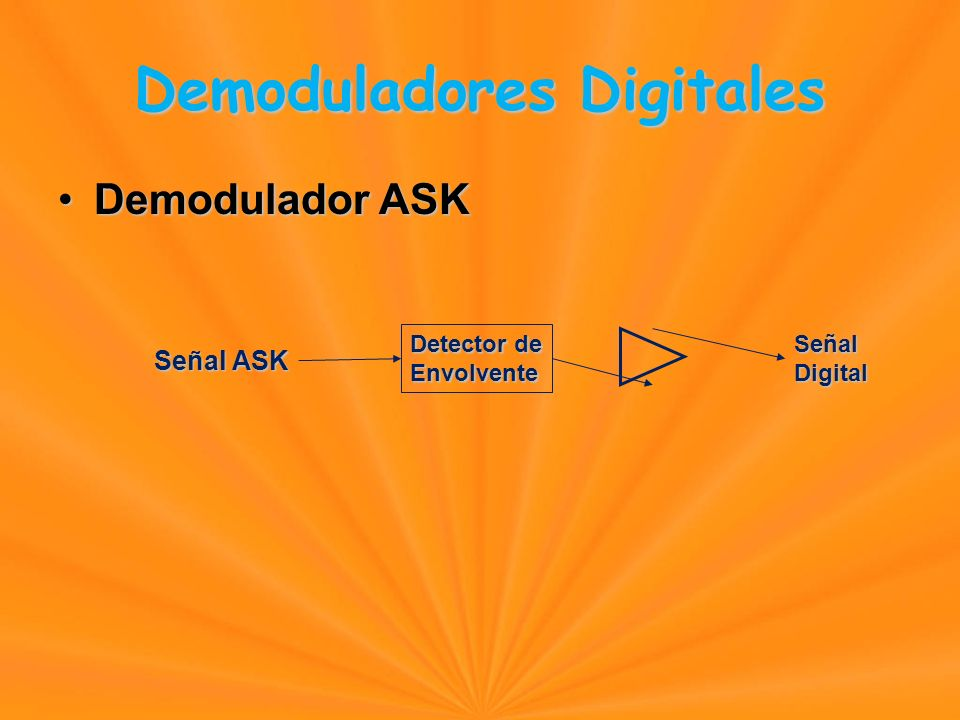 Demoduladores Digitales Demodulador ASKDemodulador ASK Señal ASK Detector de EnvolventeSeñalDigital