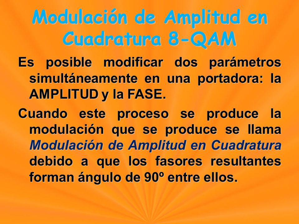 Modulación de Amplitud en Cuadratura 8-QAM Es posible modificar dos parámetros simultáneamente en una portadora: la AMPLITUD y la FASE.
