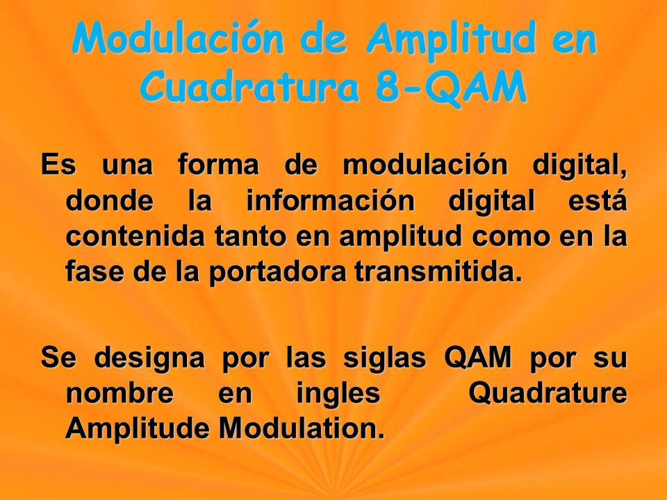 Es una forma de modulación digital, donde la información digital está contenida tanto en amplitud como en la fase de la portadora transmitida.