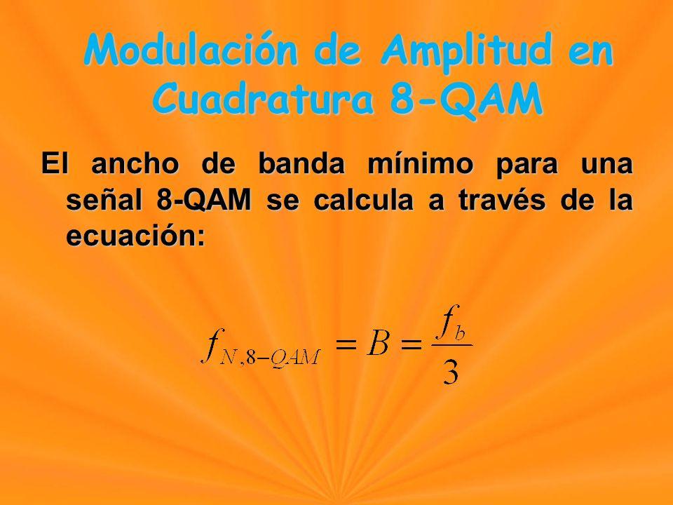 El ancho de banda mínimo para una señal 8-QAM se calcula a través de la ecuación: Modulación de Amplitud en Cuadratura 8-QAM