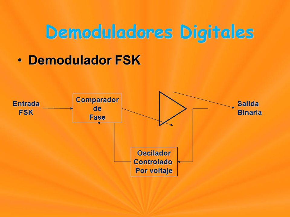 Demodulador FSKDemodulador FSK ComparadordeFase OsciladorControlado Por voltaje SalidaBinariaEntradaFSK Demoduladores Digitales