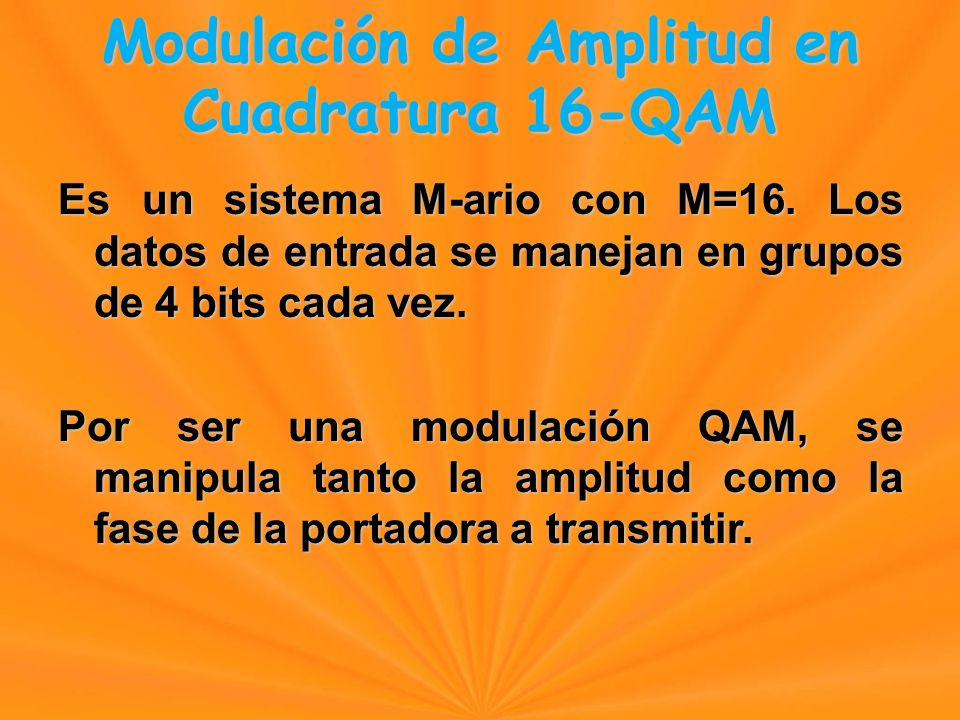 Modulación de Amplitud en Cuadratura 16-QAM Es un sistema M-ario con M=16.