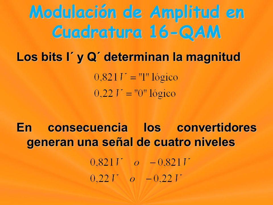 Los bits I´ y Q´ determinan la magnitud En consecuencia los convertidores generan una señal de cuatro niveles Modulación de Amplitud en Cuadratura 16-QAM