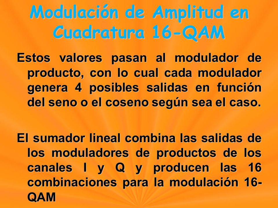 Estos valores pasan al modulador de producto, con lo cual cada modulador genera 4 posibles salidas en función del seno o el coseno según sea el caso.