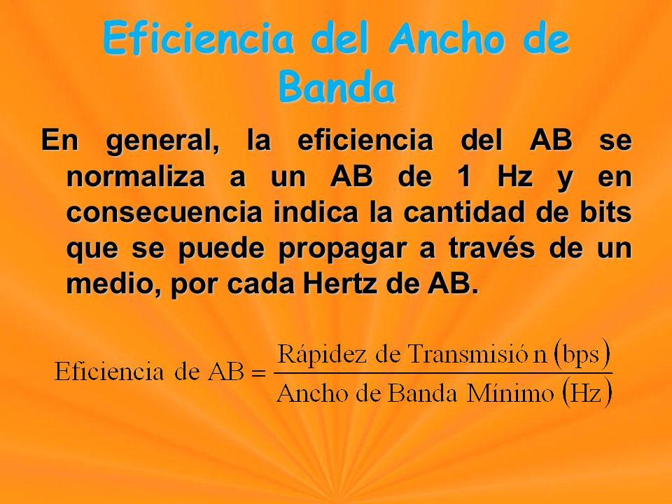 En general, la eficiencia del AB se normaliza a un AB de 1 Hz y en consecuencia indica la cantidad de bits que se puede propagar a través de un medio, por cada Hertz de AB.