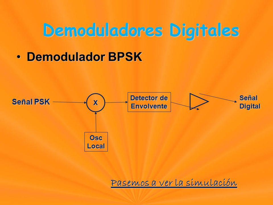 Demodulador BPSKDemodulador BPSK Señal PSK X OscLocal Detector de EnvolventeSeñalDigital Pasemos a ver la simulación Demoduladores Digitales