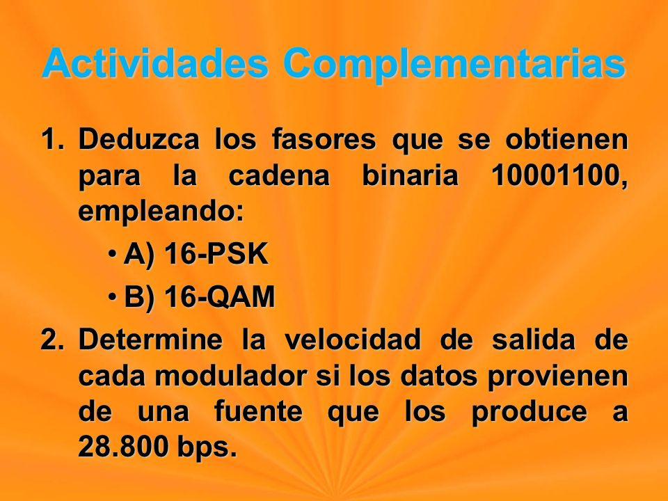 Actividades Complementarias 1.Deduzca los fasores que se obtienen para la cadena binaria 10001100, empleando: A) 16-PSKA) 16-PSK B) 16-QAMB) 16-QAM 2.Determine la velocidad de salida de cada modulador si los datos provienen de una fuente que los produce a 28.800 bps.
