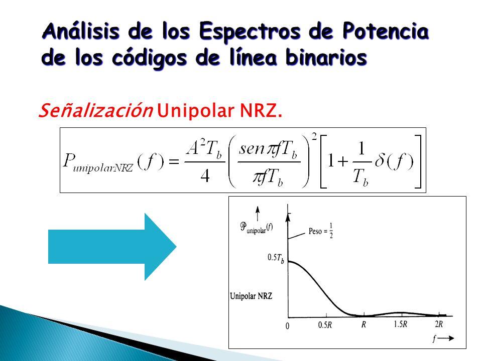 Señalización Unipolar NRZ.