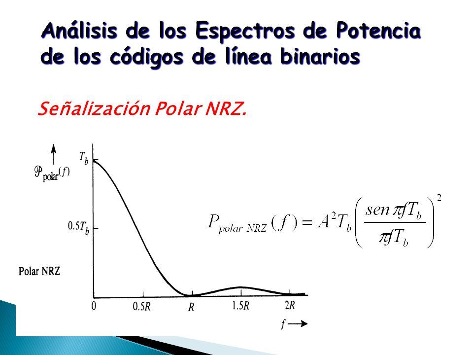Señalización Polar NRZ.