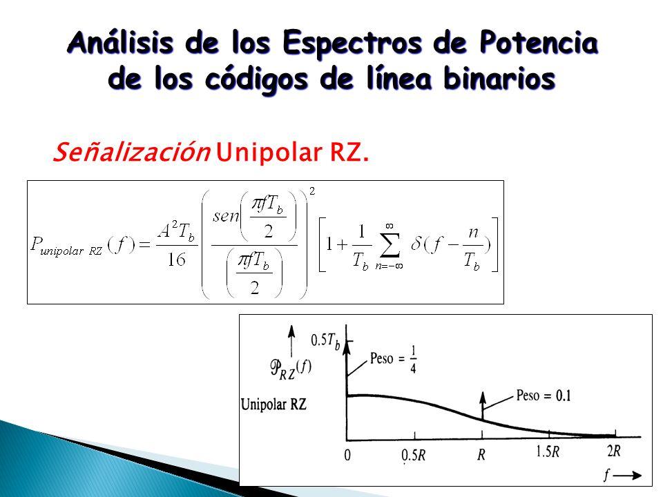 Señalización Unipolar RZ. Análisis de los Espectros de Potencia de los códigos de línea binarios