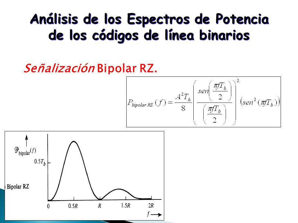Señalización Bipolar RZ. Análisis de los Espectros de Potencia de los códigos de línea binarios