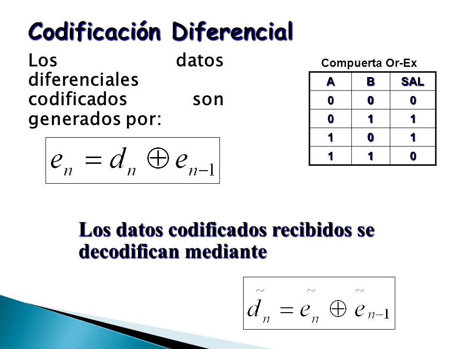 Los datos diferenciales codificados son generados por:ABSAL000 011 101 110 Los datos codificados recibidos se decodifican mediante Compuerta Or-Ex