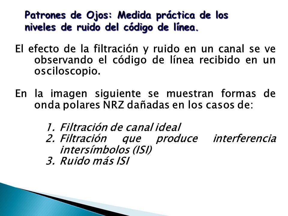 El efecto de la filtración y ruido en un canal se ve observando el código de línea recibido en un osciloscopio. En la imagen siguiente se muestran for
