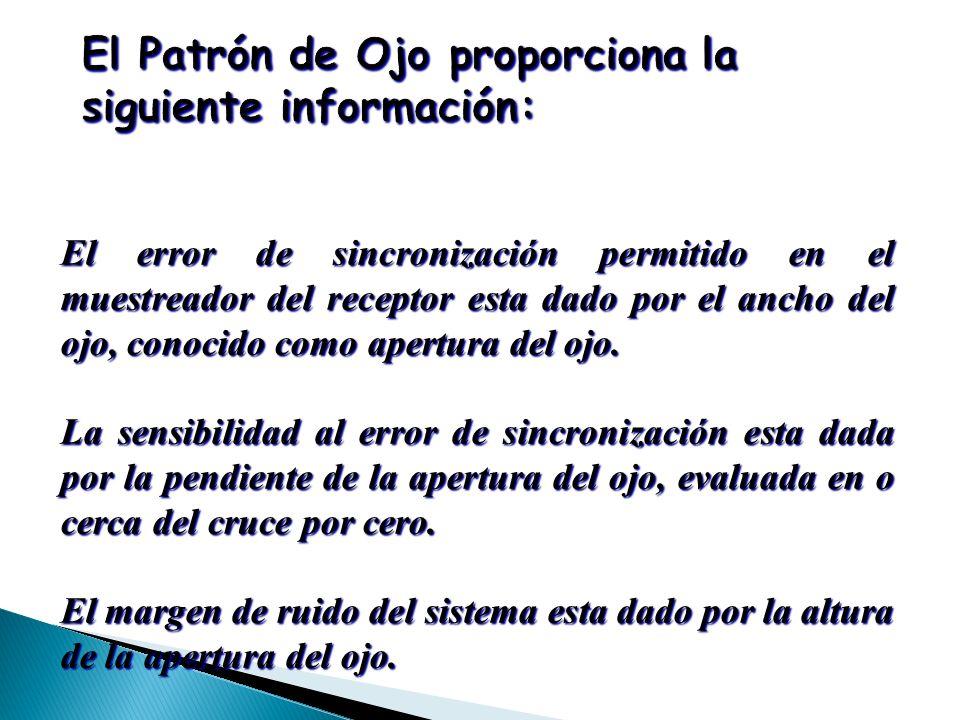 El error de sincronización permitido en el muestreador del receptor esta dado por el ancho del ojo, conocido como apertura del ojo. La sensibilidad al