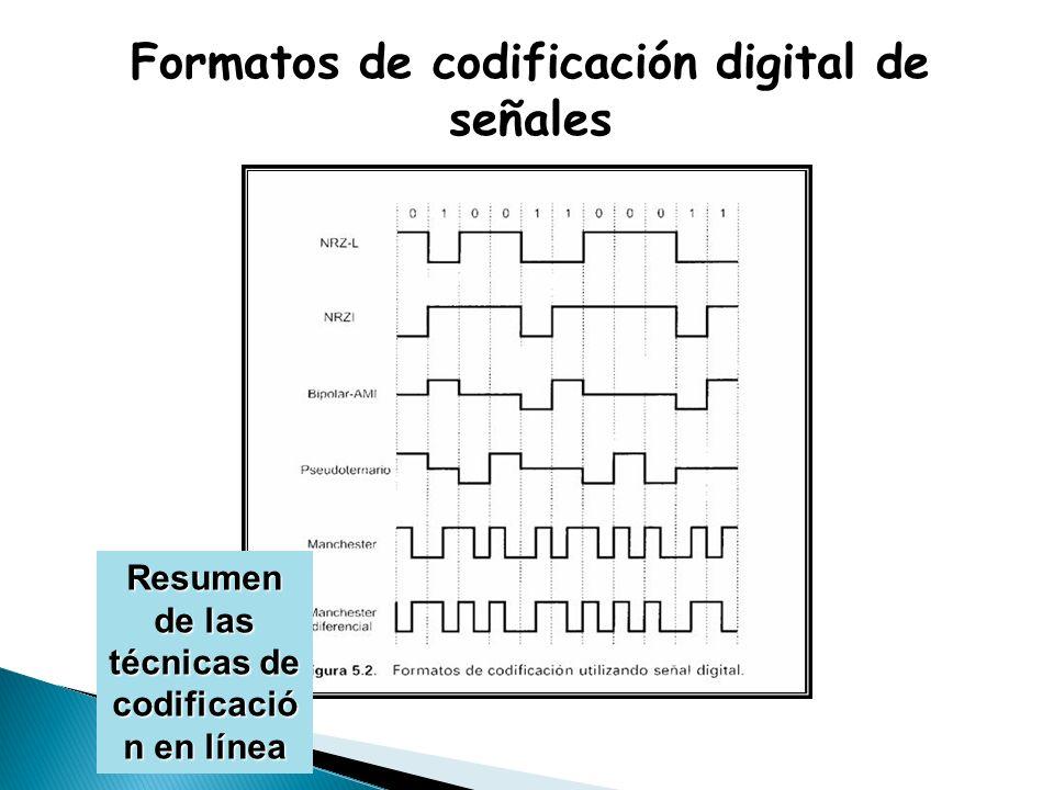 Formatos de codificación digital de señales Resumen de las técnicas de codificació n en línea