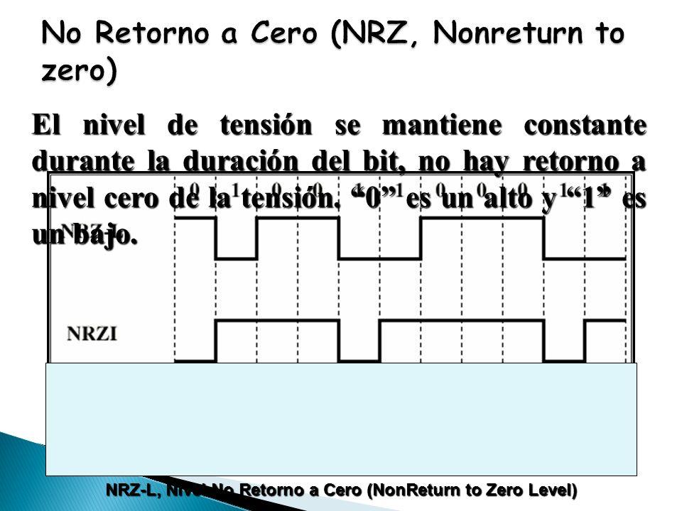 El nivel de tensión se mantiene constante durante la duración del bit, no hay retorno a nivel cero de la tensión. 0 es un alto y 1 es un bajo. NRZ-L,