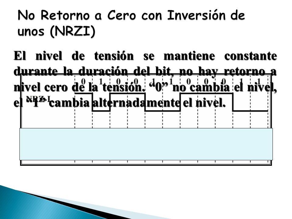 El nivel de tensión se mantiene constante durante la duración del bit, no hay retorno a nivel cero de la tensión. 0 no cambia el nivel, el 1 cambia al