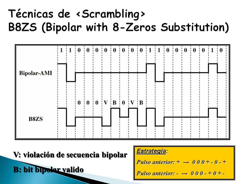 V: violación de secuencia bipolar B: bit bipolar valido Estrategia: Pulso anterior: + 0 0 0 + - 0 - + Pulso anterior: - 0 0 0 - + 0 + -