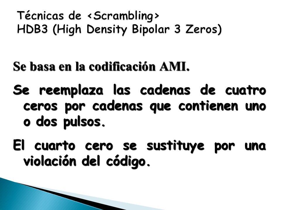 Se basa en la codificación AMI. Se reemplaza las cadenas de cuatro ceros por cadenas que contienen uno o dos pulsos. El cuarto cero se sustituye por u