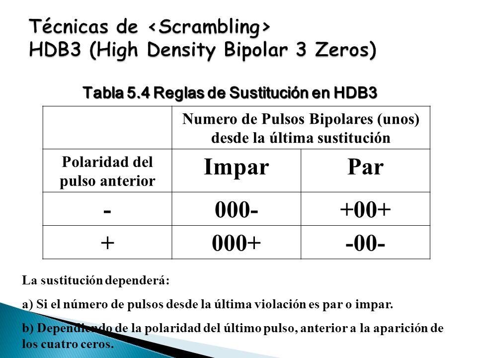 Tabla 5.4 Reglas de Sustitución en HDB3 Numero de Pulsos Bipolares (unos) desde la última sustitución Polaridad del pulso anterior ImparPar -000-+00+