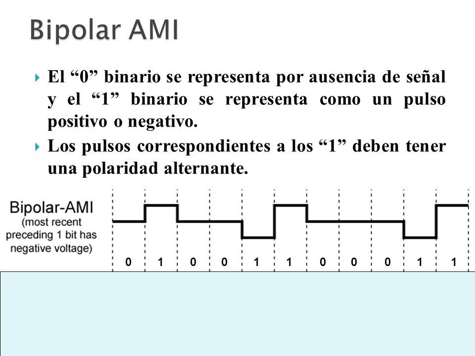 El 0 binario se representa por ausencia de señal y el 1 binario se representa como un pulso positivo o negativo. Los pulsos correspondientes a los 1 d