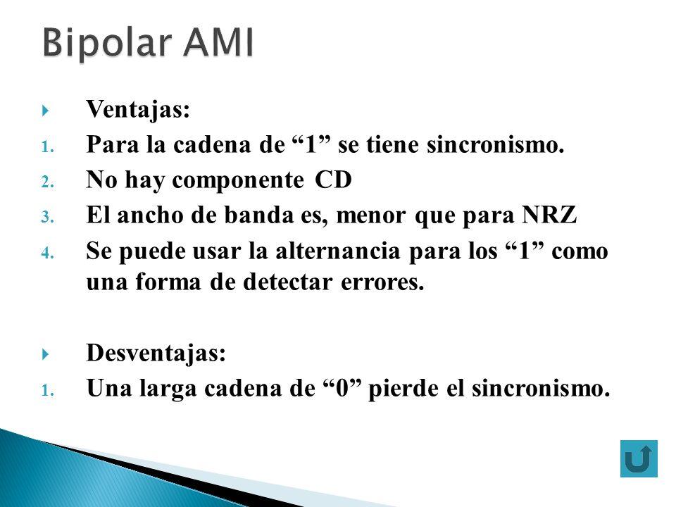Ventajas: 1. Para la cadena de 1 se tiene sincronismo. 2. No hay componente CD 3. El ancho de banda es, menor que para NRZ 4. Se puede usar la alterna