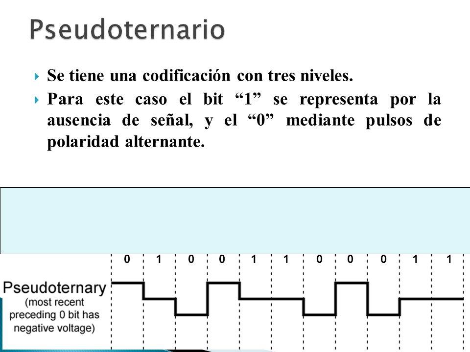 Se tiene una codificación con tres niveles. Para este caso el bit 1 se representa por la ausencia de señal, y el 0 mediante pulsos de polaridad altern