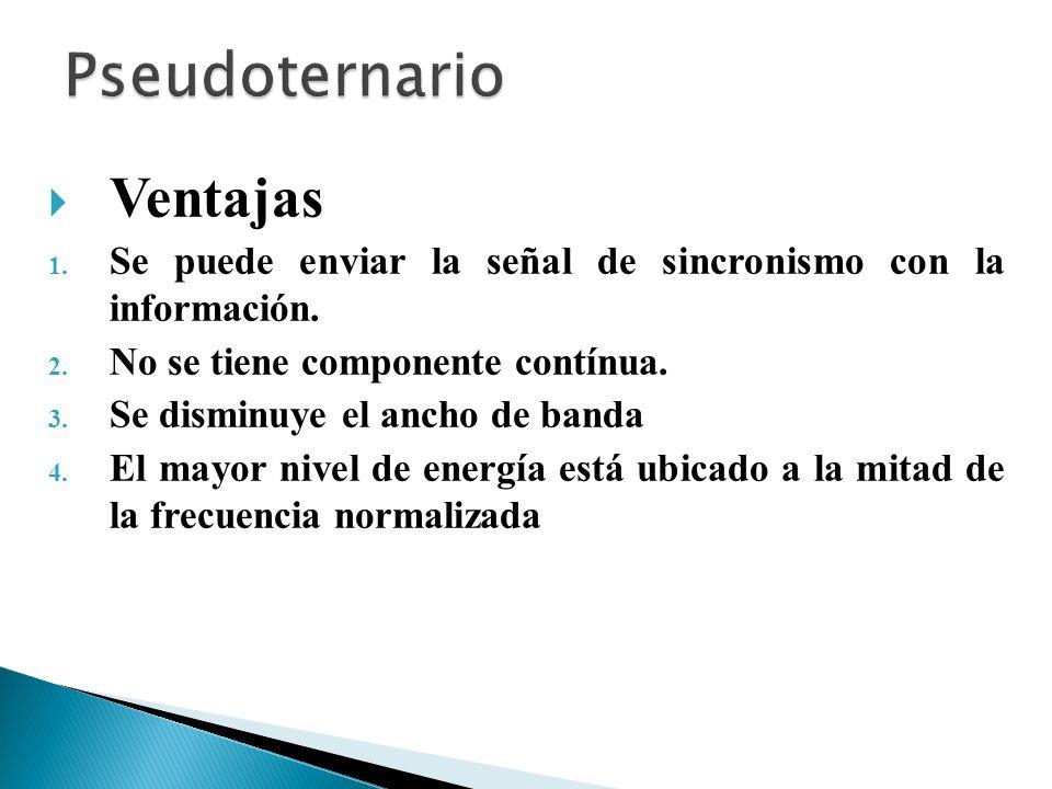 Ventajas 1. Se puede enviar la señal de sincronismo con la información. 2. No se tiene componente contínua. 3. Se disminuye el ancho de banda 4. El ma