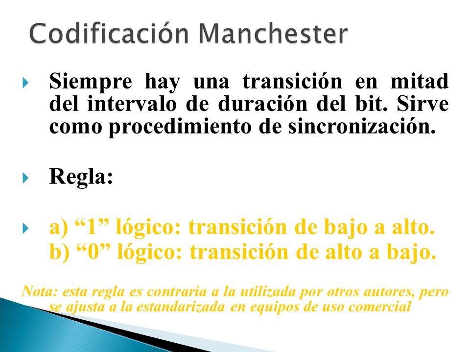 Siempre hay una transición en mitad del intervalo de duración del bit. Sirve como procedimiento de sincronización. Regla: a) 1 lógico: transición de b
