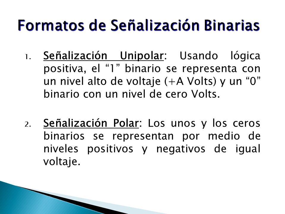 1. Señalización Unipolar: Usando lógica positiva, el 1 binario se representa con un nivel alto de voltaje (+A Volts) y un 0 binario con un nivel de ce