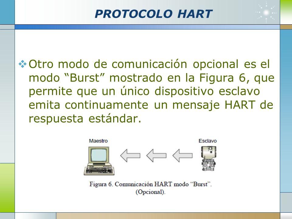 PROTOCOLO HART Otro modo de comunicación opcional es el modo Burst mostrado en la Figura 6, que permite que un único dispositivo esclavo emita continu
