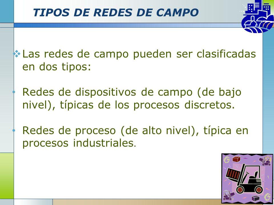 TIPOS DE REDES DE CAMPO Las redes de campo pueden ser clasificadas en dos tipos: Redes de dispositivos de campo (de bajo nivel), típicas de los proces