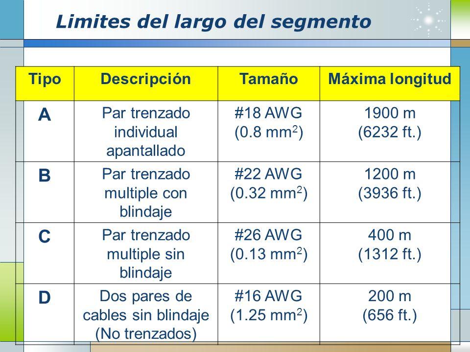Limites del largo del segmento TipoDescripciónTamañoMáxima longitud A Par trenzado individual apantallado #18 AWG (0.8 mm 2 ) 1900 m (6232 ft.) B Par
