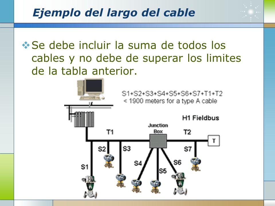Ejemplo del largo del cable Se debe incluir la suma de todos los cables y no debe de superar los limites de la tabla anterior.
