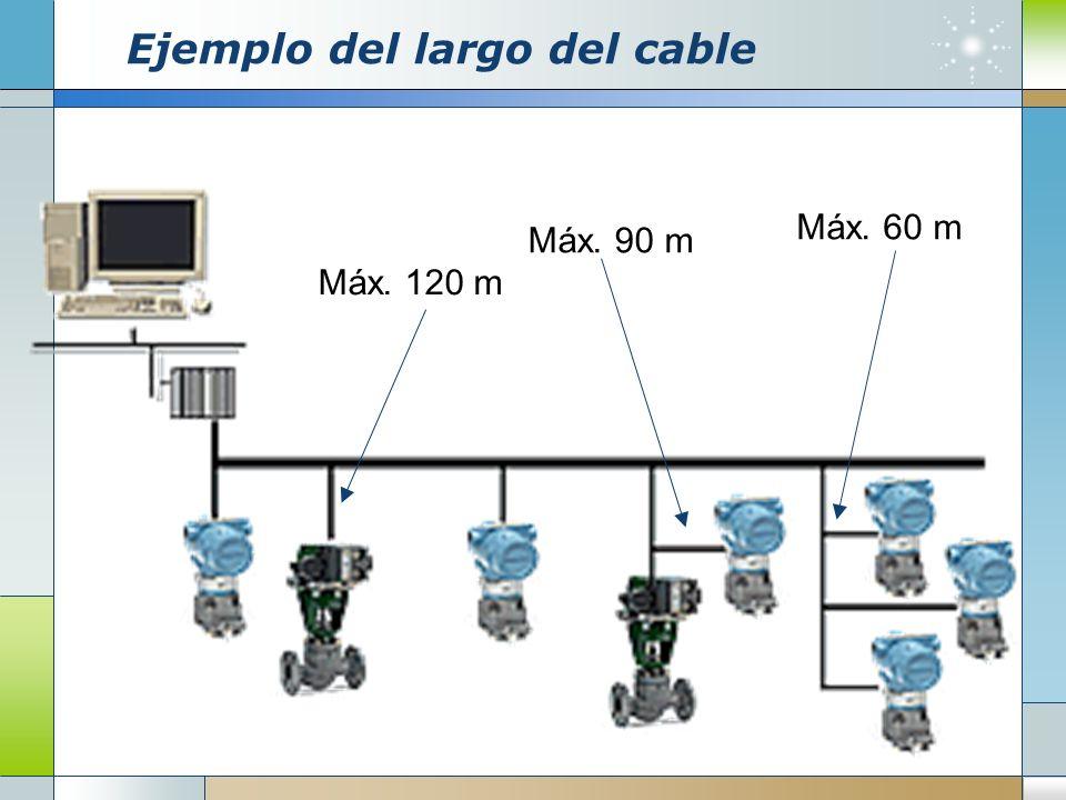 Ejemplo del largo del cable Máx. 90 m Máx. 120 m Máx. 60 m