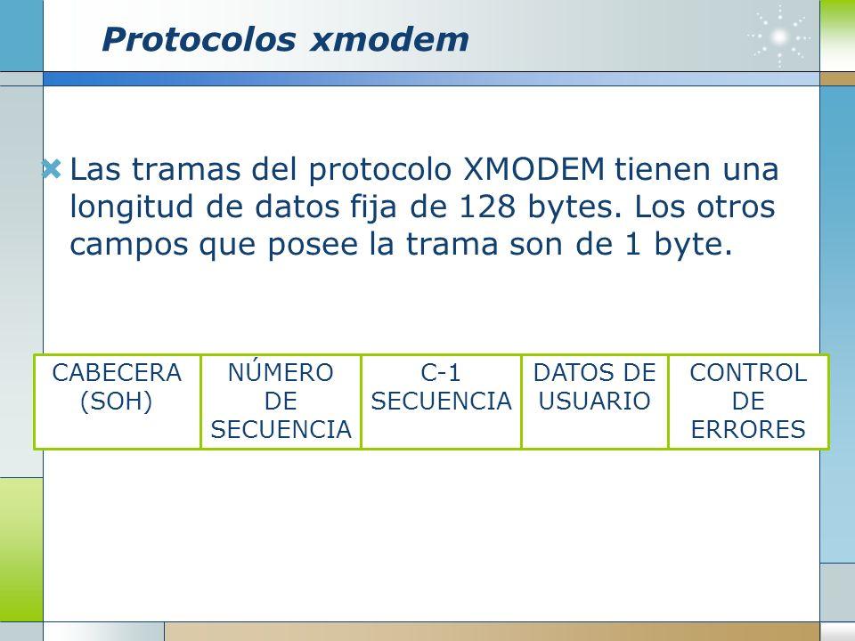 Protocolo hdlc A continuación se muestra el formato y algunos de los mensajes del Protocolo HDLC.