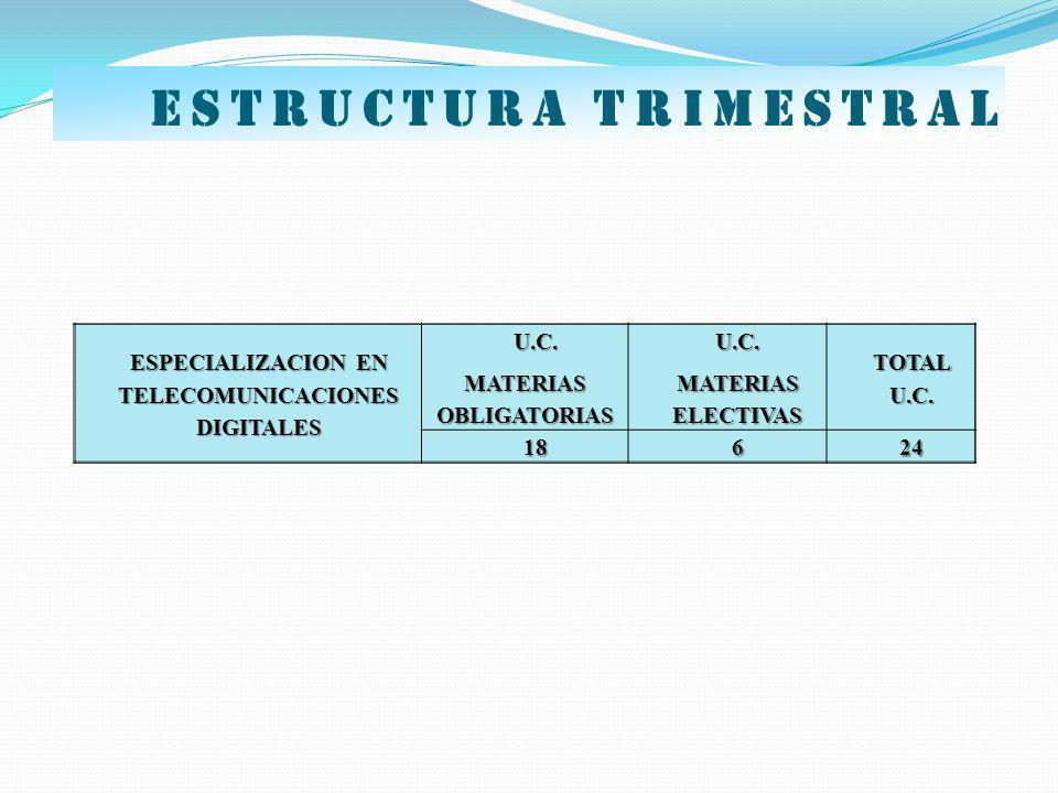 Estructura trimestral ESPECIALIZACION EN TELECOMUNICACIONES DIGITALES U.C. MATERIAS OBLIGATORIAS U.C. MATERIAS ELECTIVAS TOTAL U.C. 18624