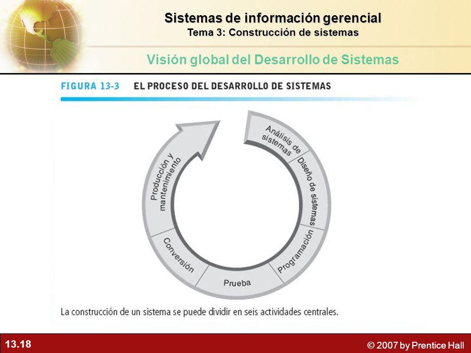 13.18 © 2007 by Prentice Hall Sistemas de información gerencial Tema 3: Construcción de sistemas Visión global del Desarrollo de Sistemas