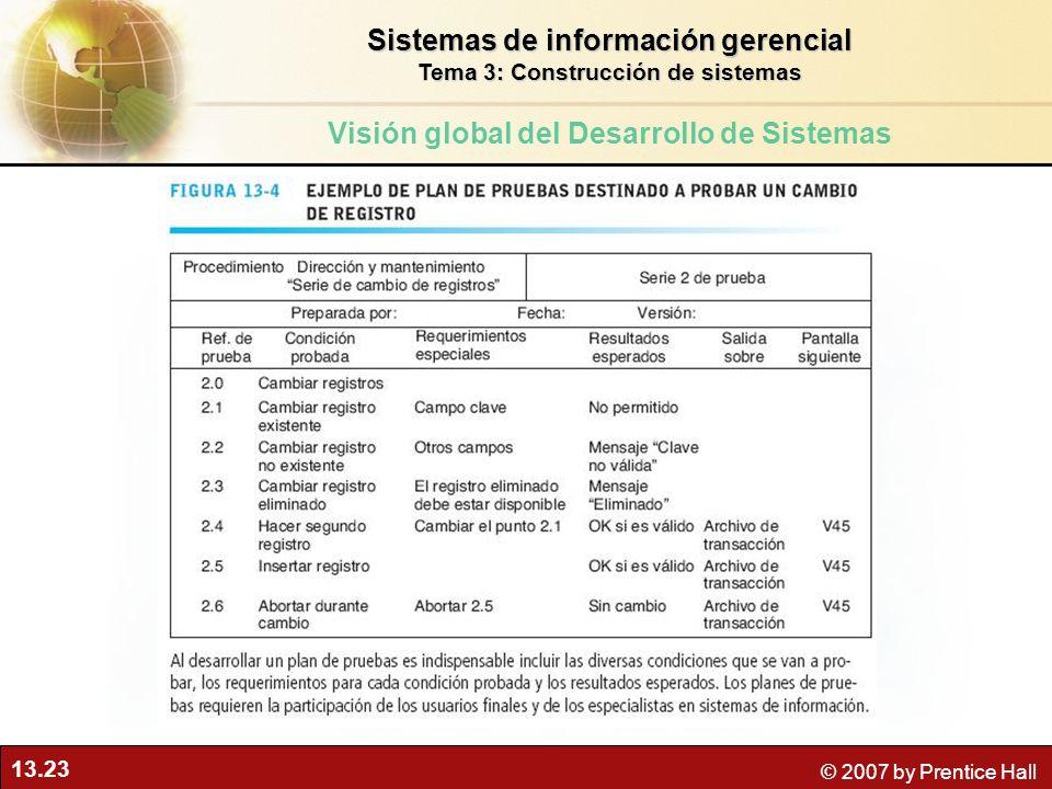 13.23 © 2007 by Prentice Hall Sistemas de información gerencial Tema 3: Construcción de sistemas Visión global del Desarrollo de Sistemas