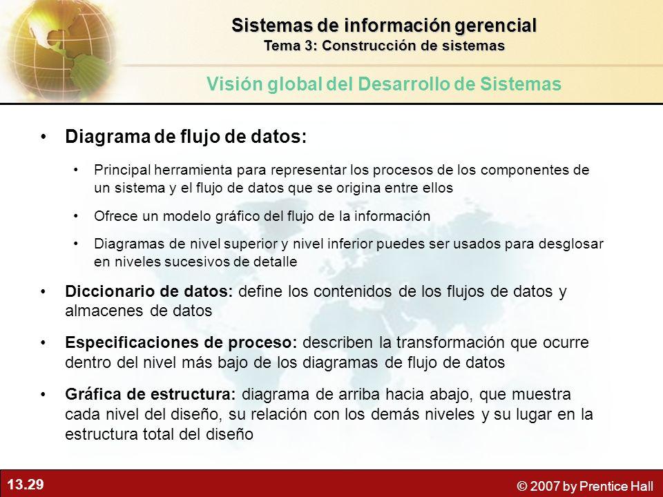 13.29 © 2007 by Prentice Hall Diagrama de flujo de datos: Principal herramienta para representar los procesos de los componentes de un sistema y el fl