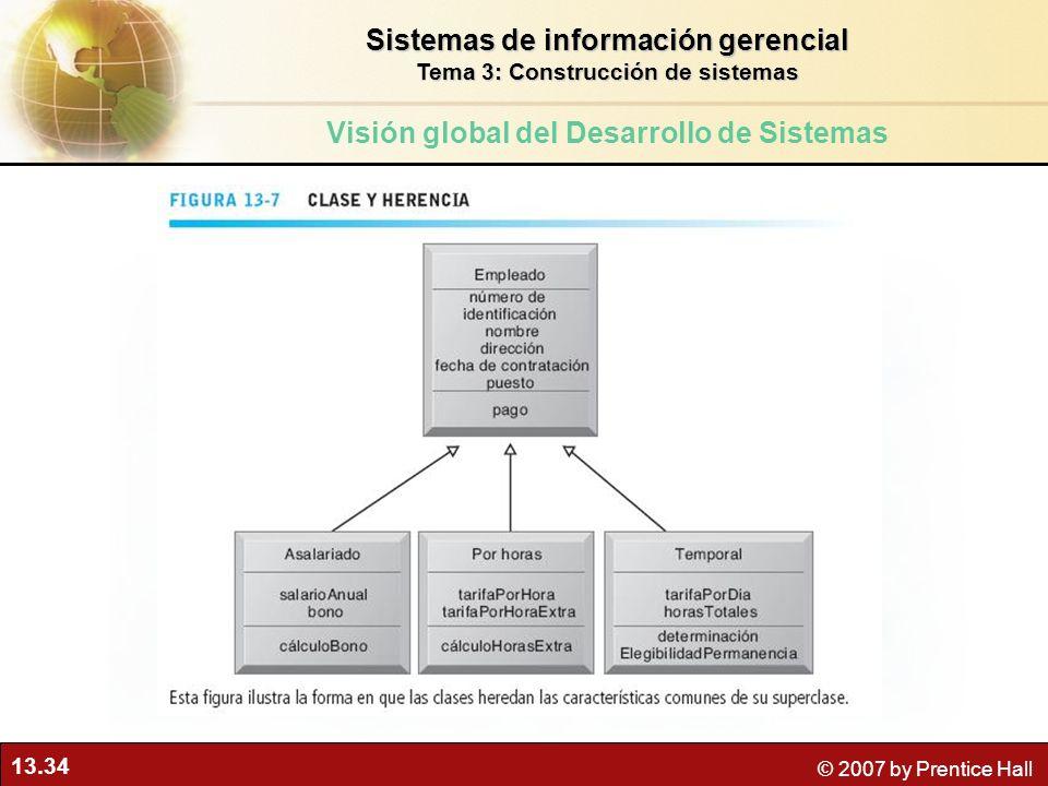 13.34 © 2007 by Prentice Hall Sistemas de información gerencial Tema 3: Construcción de sistemas Visión global del Desarrollo de Sistemas