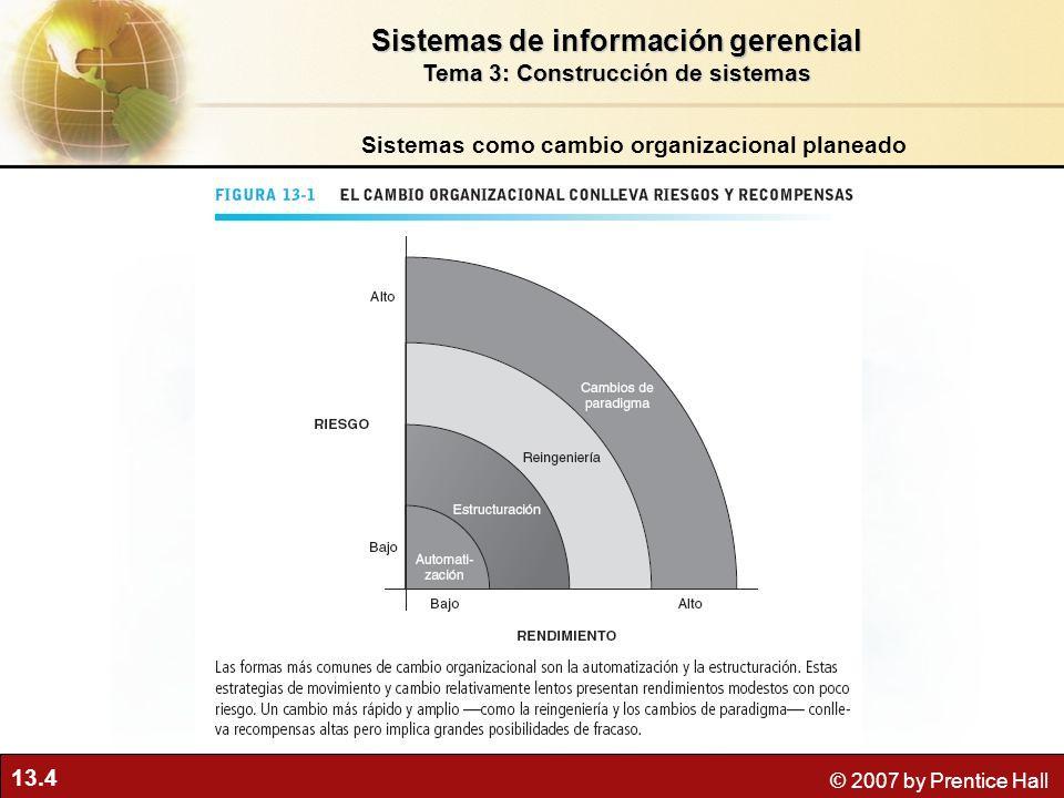 13.4 © 2007 by Prentice Hall Sistemas como cambio organizacional planeado Sistemas de información gerencial Tema 3: Construcción de sistemas