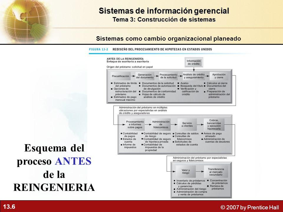 13.6 © 2007 by Prentice Hall Sistemas como cambio organizacional planeado Sistemas de información gerencial Tema 3: Construcción de sistemas Esquema d