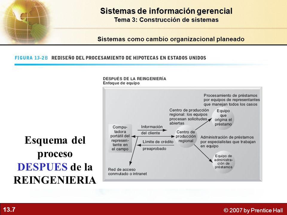 13.7 © 2007 by Prentice Hall Sistemas como cambio organizacional planeado Sistemas de información gerencial Tema 3: Construcción de sistemas Esquema d