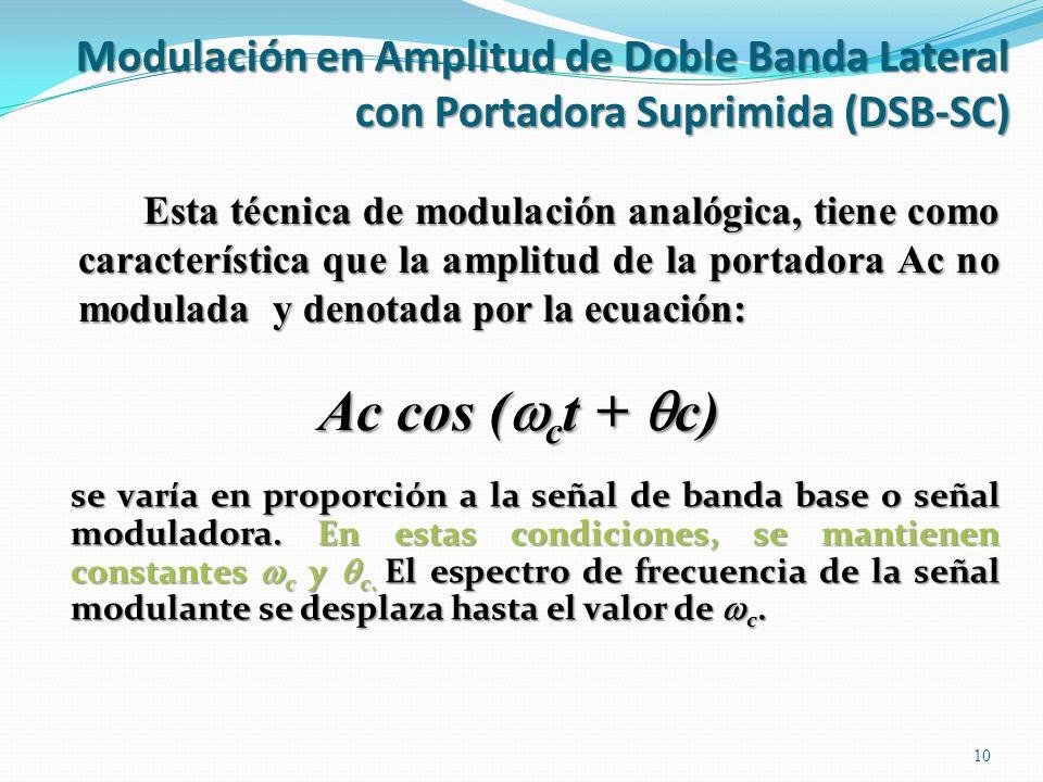 Modulación en Amplitud de Doble Banda Lateral con Portadora Suprimida (DSB-SC) se varía en proporción a la señal de banda base o señal moduladora. En