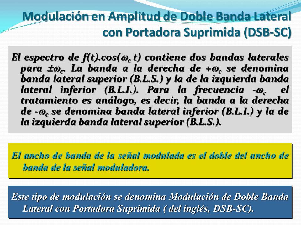 El espectro de f(t).cos( c t) contiene dos bandas laterales para c. La banda a la derecha de + c se denomina banda lateral superior (B.L.S.) y la de l