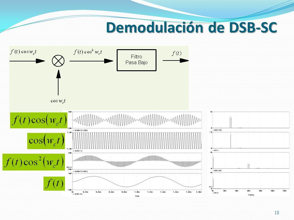 18 Demodulación de DSB-SC